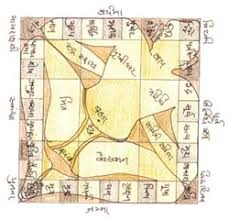 vastu architecture vastu architects vastu architecture for