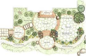 wonderful garden layout ideas entrancing garden design layout