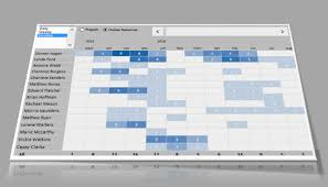 project activity dashboard excel project dashboard template
