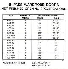 Closet Door Measurements Closet Door Dimensions Handballtunisie Org