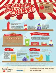 Cooking Infographic by Simple Cooking With Heart Added Sugar Infographic