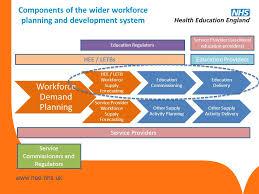 workforce plan template eliolera com