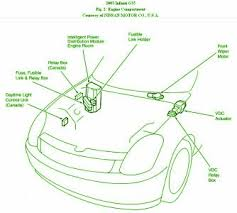2003 infiniti g35 engine compartment fuse box diagram u2013 circuit