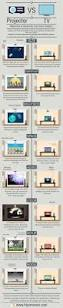 best home theater projectors can a wall be a projector screen for a home theater