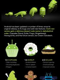 android eclair android evolution infographics visual ly