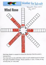 Weather Map Worksheets Windrose2 Completed Jpg