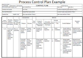 fmea corner using process fmeas to improve process control plans