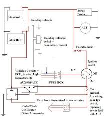 a few electrical diagrams that may be of interest offroadsubarus com