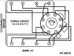 solved firing order for a 1997 chevy silverado 5 7 fixya