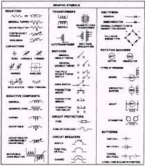electrical utility drawing symbols u2013 readingrat net