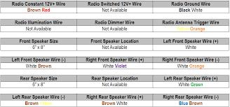 2014 ford focus car stereo wiring diagram radiobuzz48 com
