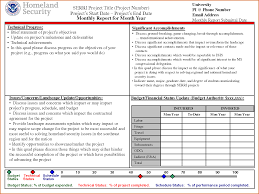 Hr Audit Report Template Monthly Report Template Word