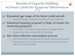 capacity building for nonprofit organizations