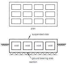 cellular raft builder u0027s engineer