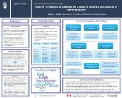 ISSoTL Award for Best Poster Presented by a Student Department of Curriculum   Pedagogy   The University of British