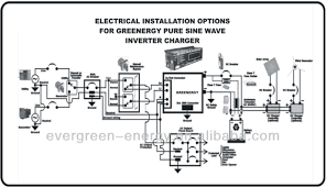 electrical how to connect single phase appliance 240v feed is this