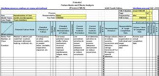 Fmea Template Excel Fmea Template In Excel Fmea Software In Excel
