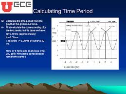 calculating time period q calculate the time period from the graph of the given sine