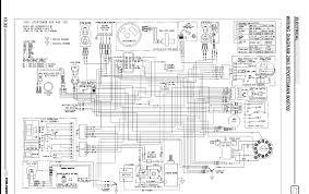 wiring diagram polaris 2005 500 ho u2013 readingrat net