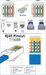 cat 6 wiring diagram uk dogboi info