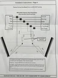 fleetwood bounder wiring diagram for 1997 wiring diagram weick