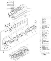 repair guides engine mechanical valve cover rocker arm cover
