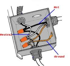 electrical wiring a junction box 1 source in 2 sources out