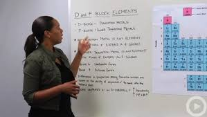 tricks to learn modern periodic table d block elements f block elements concept chemistry video by