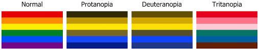 Deuteranopia Color Blindness Color Blind Lgbt Flag Imgur