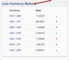 compare bureau de change exchange rates to get the best exchange rate when traveling in a foreign country