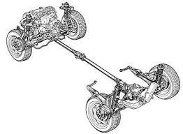 all wheel drive all wheel drive encyclopedia awd cars 4x4 vehicles 4wd trucks