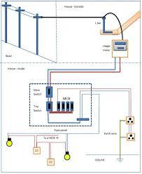 apartment electrical wiring diagram apartment wiring diagrams
