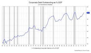 pattern energy debt the debt time bomb that keeps growing and now equals nearly half of