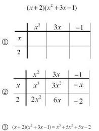 students generally learn to divide polynomials using long division