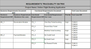 4 steps to create requirement traceability matrix rtm free