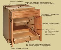 Kitchen Cabinet Construction by Cabinet Construction Interior4you