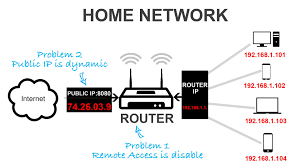 home network design examples 100 home network design with remote access network layout