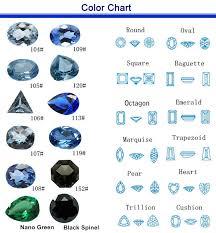 light blue gemstone name cut high quality nano green buy nano green nano
