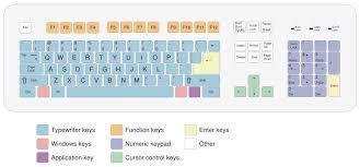 computer keyboard wiring diagram gandul 45 77 79 119