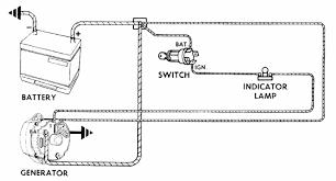 wiring diagram for massey ferguson 65 u2013 the wiring diagram