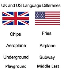 Language Meme - differenze linguistiche know your meme