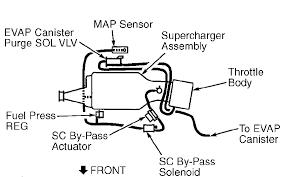 2004 pontiac grand prix gtp engine diagram 2004 wiring diagrams