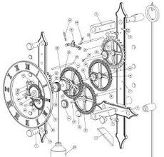 wood clock plans free wood go kart plans diy ideas freepdfplans