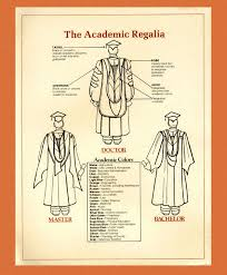 master s gown and why do we still wear academic regalia erica s