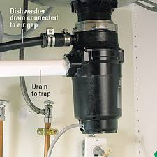 Installing A Dishwasher How To Install Kitchen Plumbing - Clogged kitchen sink with garbage disposal and dishwasher