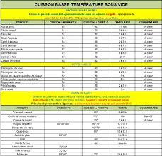 cuisine basse temperature tableau cuisson basse température cuisine naturelle