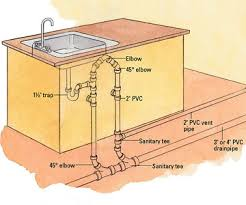 how to install a kitchen island diy kitchen island with sink and dishwasher island with sink