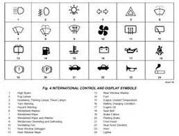 bmw service symbols meaning awesome bmw service symbol meaning 7 pressure jpg how