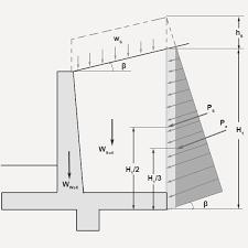 Design Retaining Wall Retaining Wall Design Spreadsheet Design Of - Design retaining wall