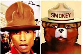 Pharrell Hat Meme - everything pharrell s hat looked like at the grammy s meme meme